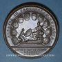 Coins Alsace. Soumission des dix Villes Impériales de l'Alsace. 1680. Médaille cuivre