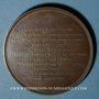 Coins Alsace. Strasbourg. Jean Sturm (1507-1589). 1838. Médaille. Cuivre. 50 mm. Gravée par Kirstein