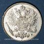 Coins Finlande. Nicolas II (1894-1917). 50 penniä 1917 S