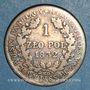 Coins Pologne. Nicolas I de Russie (1825-1855). 1 zloty 1832 KG
