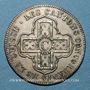 Coins Suisse. Canton de Vaud. Concordat. 1 batz 1831