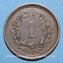 Coins Suisse. Confédération. 1 rappen 1879B
