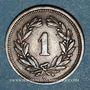 Coins Suisse. Confédération. 1 rappen 1921B