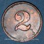 Coins Schiltigheim (67). Conservenfabrik (fabrique de conserves). 2 pfennig, type 2