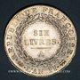 Coins Convention (1792-1795). Ecu de 6 livres 1793 A. 2e semestre