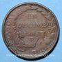 Coins Directoire (1795-1799). UN décime surfrappé sur 2 DECIMES an 5 B. Rouen.