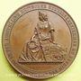 Coins Allemagne. Berlin. Exposition industrielle de 1844. Médaille en bronze. 45 mm. Gravée par Lorenz