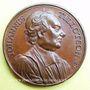 Coins John Tillotson (1630-1694) - 80e archevêque de Cantorbéry médaille br. 27,4 mm gravée par J. Dassier