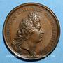 Coins Louis XIV. Passage du Rhin. Médaille bronze 1672