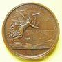 Coins Louis XVI. La mer domptée à Cherbourg 1786. Médaille cuivre 64 mm signée Duvivier