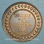 Coins Mohammed IV El-Hadi (Hédi Bey) (1320-1324H = 1902-1906). 10 centimes 1903A