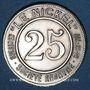 Coins Nouvelle Calédonie. Société Anonyme Le Nickel. 25 centimes 1881