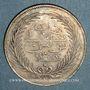 Coins Tunisie. Ali III, bey (1299-1320H = 1882-1902). 4 piastres 1308H (= 1891)