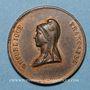 Coins Révolution de 1848. 14 mai - Fête du Champ de Mars. Médaille cuivre rouge