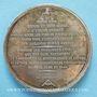 Coins Révolution de 1848. Commémoration des journées de février. Médaille cuivre blanchi. 51,5 mm