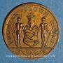 Coins Anatoli Durow (1887-1927). Jeton bronze. 22,5 mm