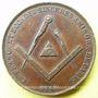 Coins Franc-maçonnerie. Paris. Les Sincères Amis. Jeton cuivre. 28 mm