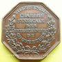 Coins Paris, Chambre syndicale des entrepreneurs de couverture, jeton cuivre, 1846